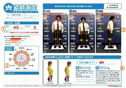 世田谷区弦巻 つるまき整骨院:姿勢評価レポートの画像