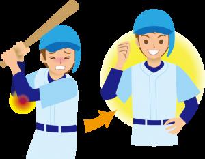 世田谷区弦巻 つるまき整骨院の野球選手のbefore、afterの画像