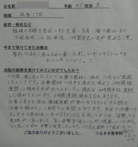 世田谷区弦巻 40代男性 首・肩・腰の痛み、不眠